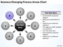 Business Diverging Process Arrows Chart Relative Cycle PowerPoint Slides