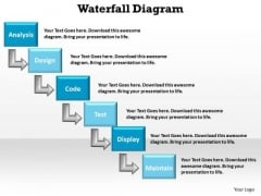 Business Editable PowerPoint Templates Business Waterfall Diagram Ppt Slides