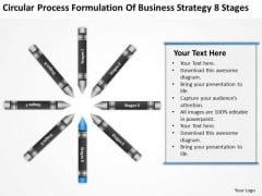 Business Entity Diagram Process Formulation Of Strategy 8 Stages PowerPoint Slide