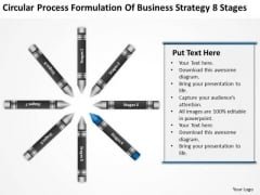 Business Entity Diagram Process Formulation Of Strategy 8 Stages Ppt PowerPoint Templates