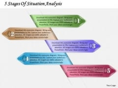 Business Expansion Strategy 5 Stages Of Situation Analysis Marketing Strategic Planning Ppt Slide