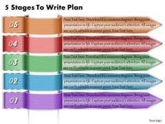 Business Expansion Strategy 5 Stages To Write Plan Marketing Strategic Planning Ppt Slide