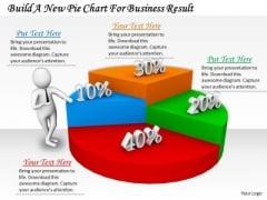 Business Expansion Strategy Build New Pie Chart For Result 3d Character Modeling