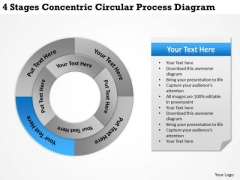 Business Expansion Strategy Concentric Circular Process Diagram Innovation