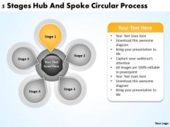 Business Flow Chart 5 Stages Hub And Spoke Circualr Process PowerPoint Templates