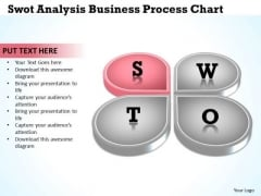 Business Flow Chart PowerPoint Presentations Process Slides