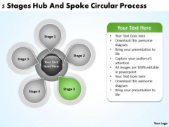 Business Flow Charts 5 Stages Hub And Spoke Circualr Process Ppt PowerPoint Slides