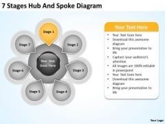 Business Flow Charts Examples 7 Stages Hub And Spoke Diagram PowerPoint Slides