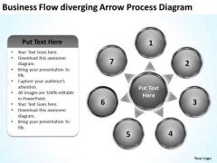 Business Flow Diverging Arrow Process Diagram Relative Cycle PowerPoint Slides