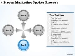 Business Flowchart Examples 4 Stages Marketing Spokes Process PowerPoint Templates