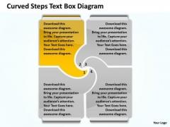 Business Flowchart Steps Text Box Diagram PowerPoint Templates