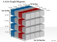 Business Framework 3 Axis Graph Diagram PowerPoint Presentation