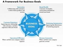 Business Framework A Framework For Business Goals PowerPoint Presentation