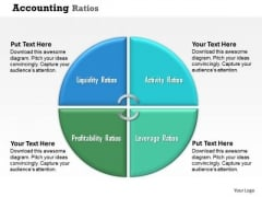 Business Framework Accounting Ratios PowerPoint Presentation