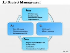 Business Framework Act Project Management PowerPoint Presentation