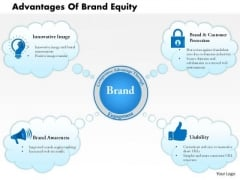 Business Framework Advantages Of Brand Equity PowerPoint Presentation