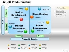 Business Framework Ansoff Product Matrix PowerPoint Presentation