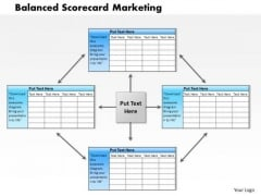 Business Framework Balanced Scorecard Marketing PowerPoint Presentation