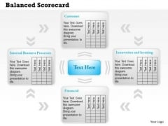 Business Framework Balanced Scorecard PowerPoint Presentation 2