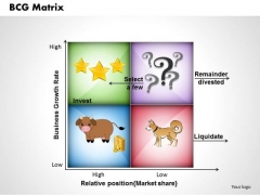 Business Framework Bcg Matrix PowerPoint Presentation