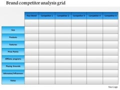 Business Framework Brand Competitor Analysis Grid PowerPoint Presentation