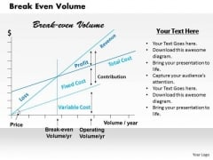 Business Framework Break Even Volume PowerPoint Presentation
