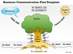 Business Framework Business Communication Plan PowerPoint Presentation