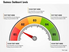 Business Framework Business Dashboard Levels PowerPoint Presentation