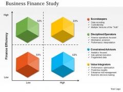 Business Framework Business Finance Study PowerPoint Presentation