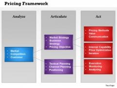 Business Framework Business Framework PowerPoint Presentation
