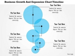 Business Framework Business Growth And Expansion Chart Timeline PowerPoint Presentation