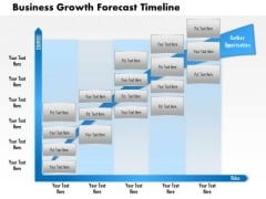 Business Framework Business Growth Forecast Timeline PowerPoint Presentation