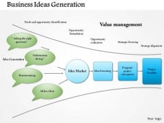 Business Framework Business Ideas Generation PowerPoint Presentation