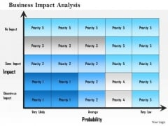 Business Framework Business Impact Analysis PowerPoint Presentation