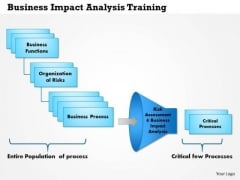 Business Framework Business Impact Analysis Training PowerPoint Presentation