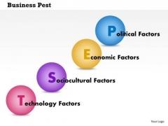 Business Framework Business Pest PowerPoint Presentation
