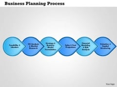 Business Framework Business Planning Process PowerPoint Presentation