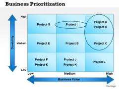Business Framework Business Prioritization PowerPoint Presentation