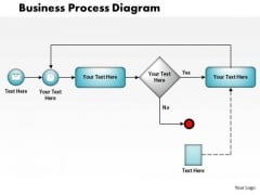 Business Framework Business Process Diagram PowerPoint Presentation