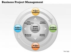 Business Framework Business Project Management PowerPoint Presentation