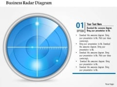 Business Framework Business Radar Diagram PowerPoint Presentation