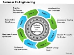 Business Framework Business Re Engineering PowerPoint Presentation