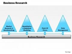 Business Framework Business Research PowerPoint Presentation
