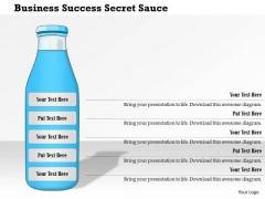 Business Framework Business Success Secret Sauce PowerPoint Presentation
