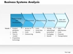 Business Framework Business Systems Analysis PowerPoint Presentation