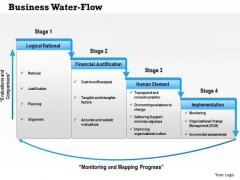Business Framework Business Water Flow Waterfall PowerPoint Presentation