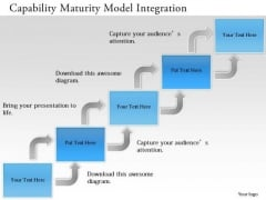 Business Framework Capability Maturity Model Integration PowerPoint Presentation