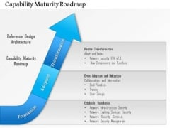 Business Framework Capability Maturity Roadmap PowerPoint Presentation