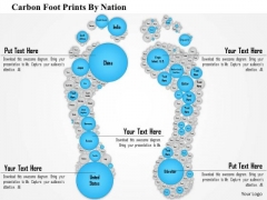 Business Framework Carbon Foot Prints By Nation PowerPoint Presentation