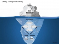 Business Framework Change Management Iceberg